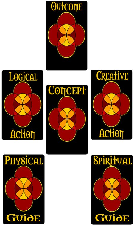 six card readings in Tarot