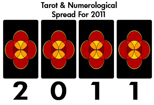 Tarot spreads for the new year