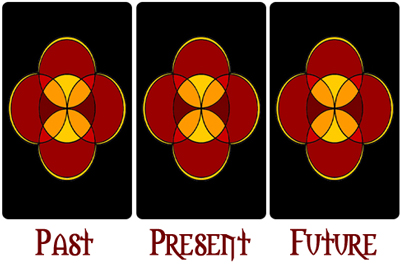 Three Card Tarot Reading and Meaning