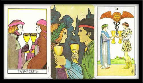 Two of cups meaning in Tarot