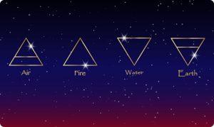 Tarot Astrology Elements